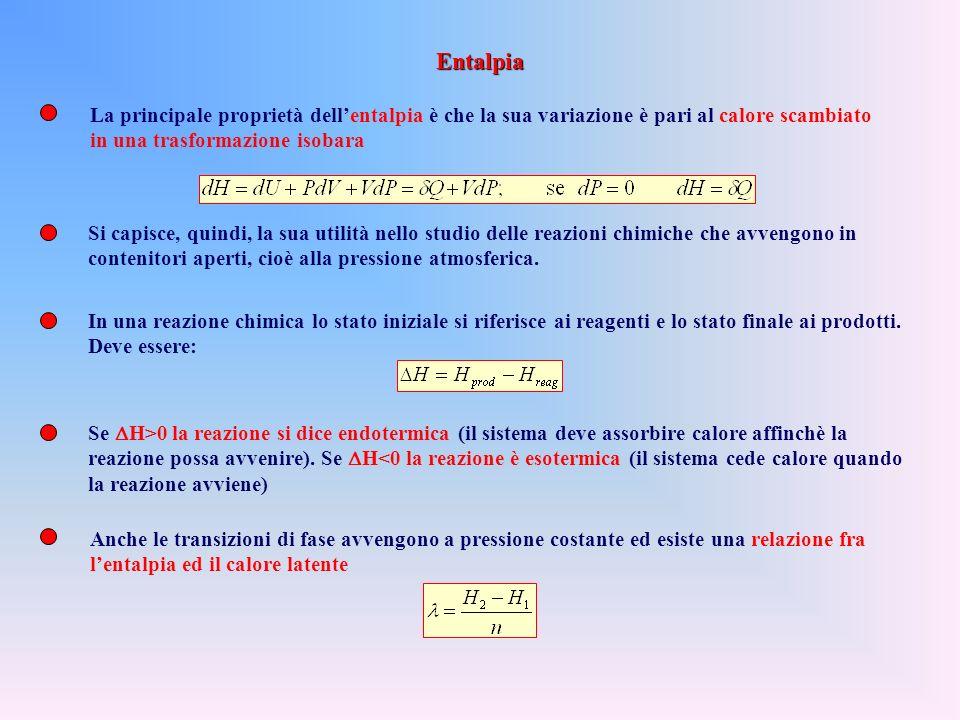 Entalpia La principale proprietà dell'entalpia è che la sua variazione è pari al calore scambiato. in una trasformazione isobara.