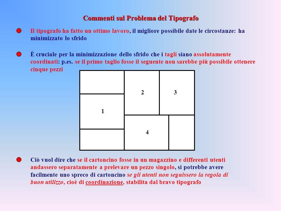 Commenti sul Problema del Tipografo