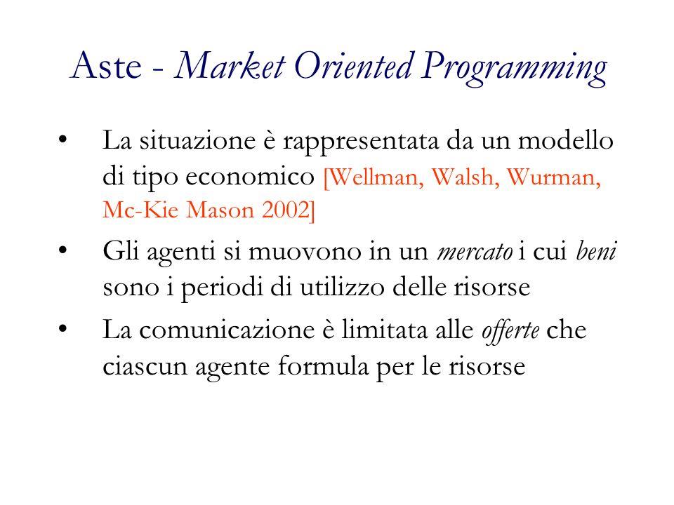 Aste - Market Oriented Programming
