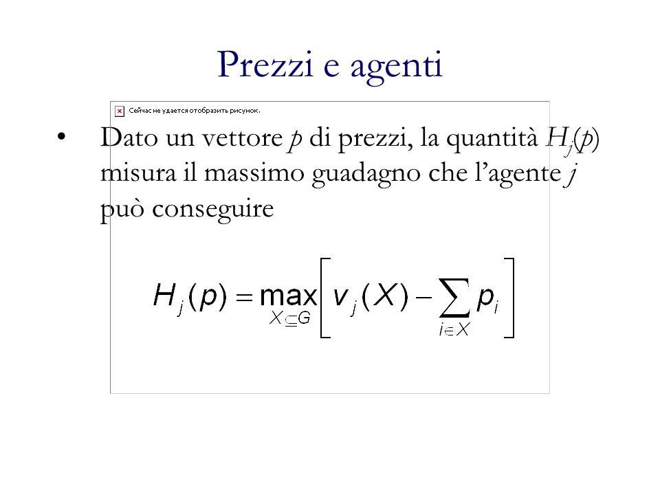 Prezzi e agenti Dato un vettore p di prezzi, la quantità Hj(p) misura il massimo guadagno che l'agente j può conseguire.