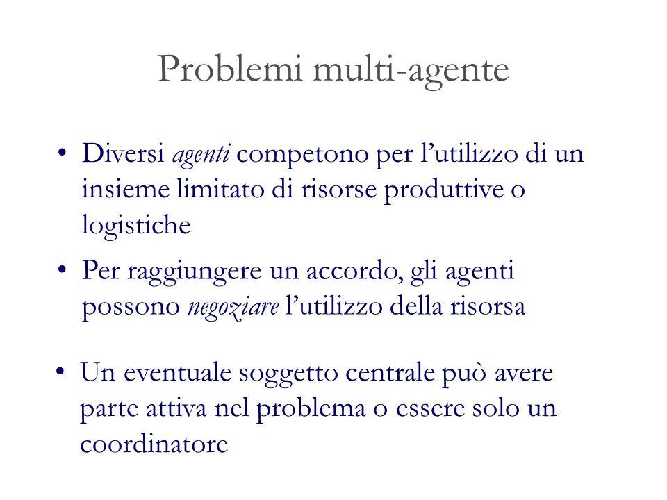 Problemi multi-agente