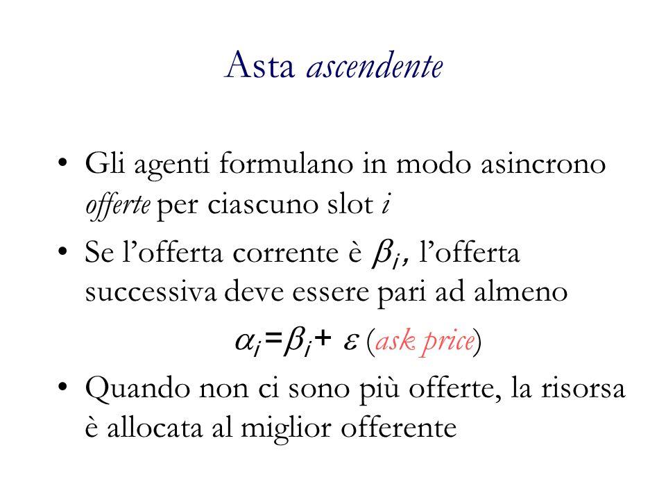Asta ascendente Gli agenti formulano in modo asincrono offerte per ciascuno slot i.