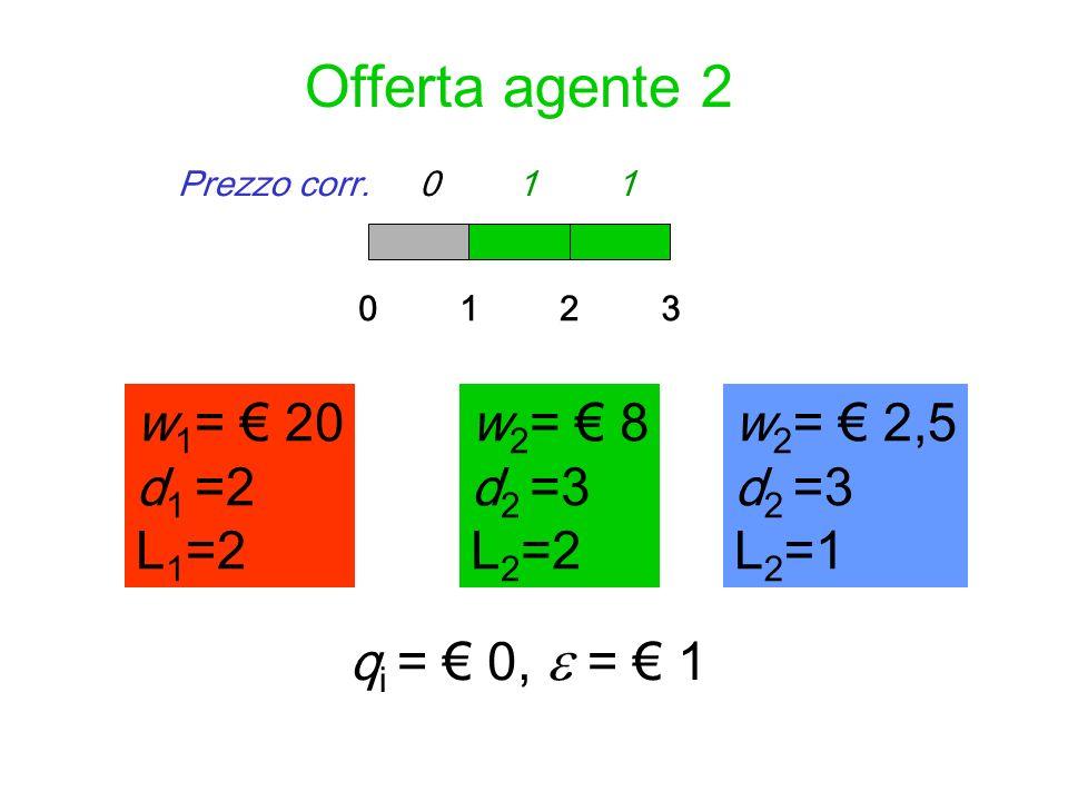 Offerta agente 2 w1= € 20 d1 =2 L1=2 w2= € 8 d2 =3 L2=2 w2= € 8 d2 =3