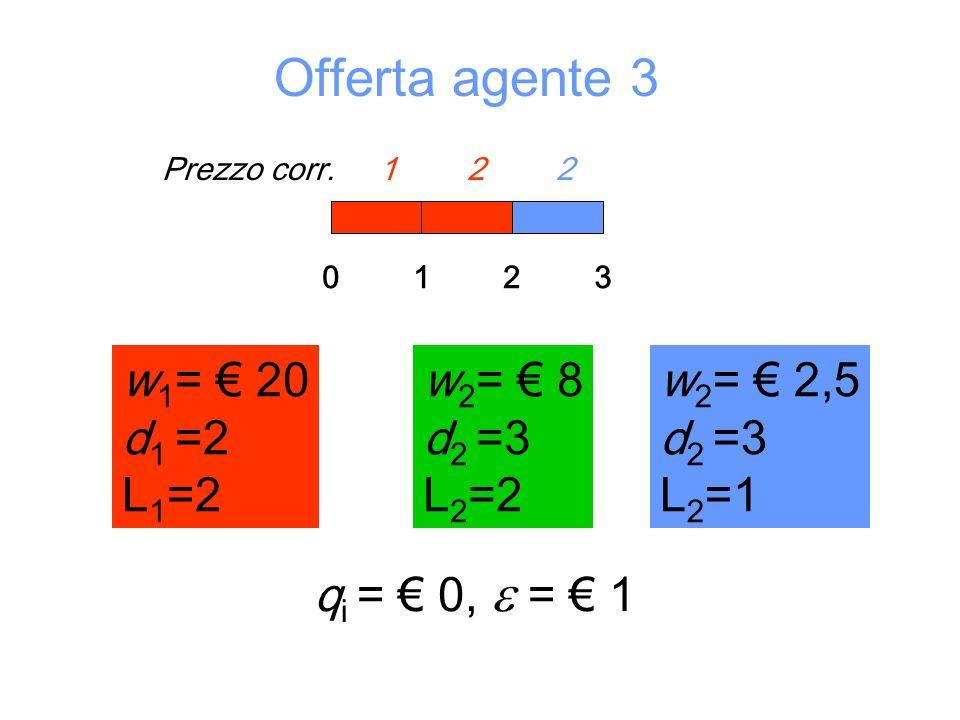 Offerta agente 3 w1= € 20 d1 =2 L1=2 w2= € 8 d2 =3 L2=2 w2= € 8 d2 =3