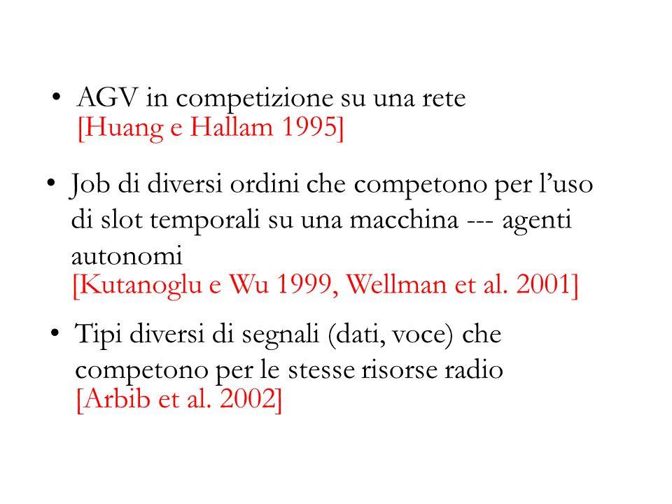 AGV in competizione su una rete