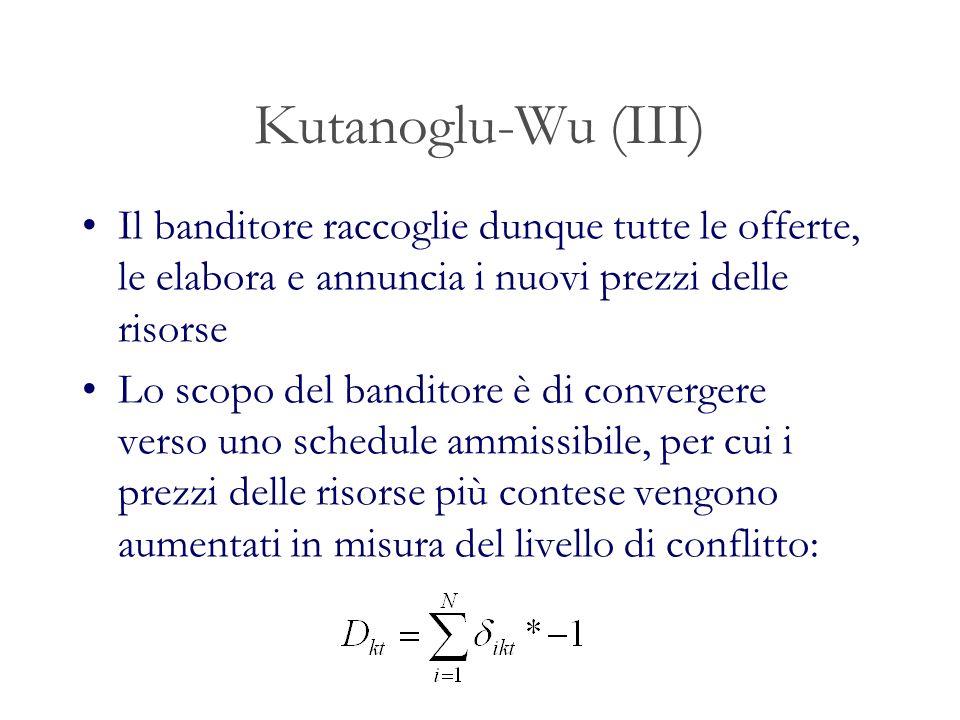 Kutanoglu-Wu (III) Il banditore raccoglie dunque tutte le offerte, le elabora e annuncia i nuovi prezzi delle risorse.