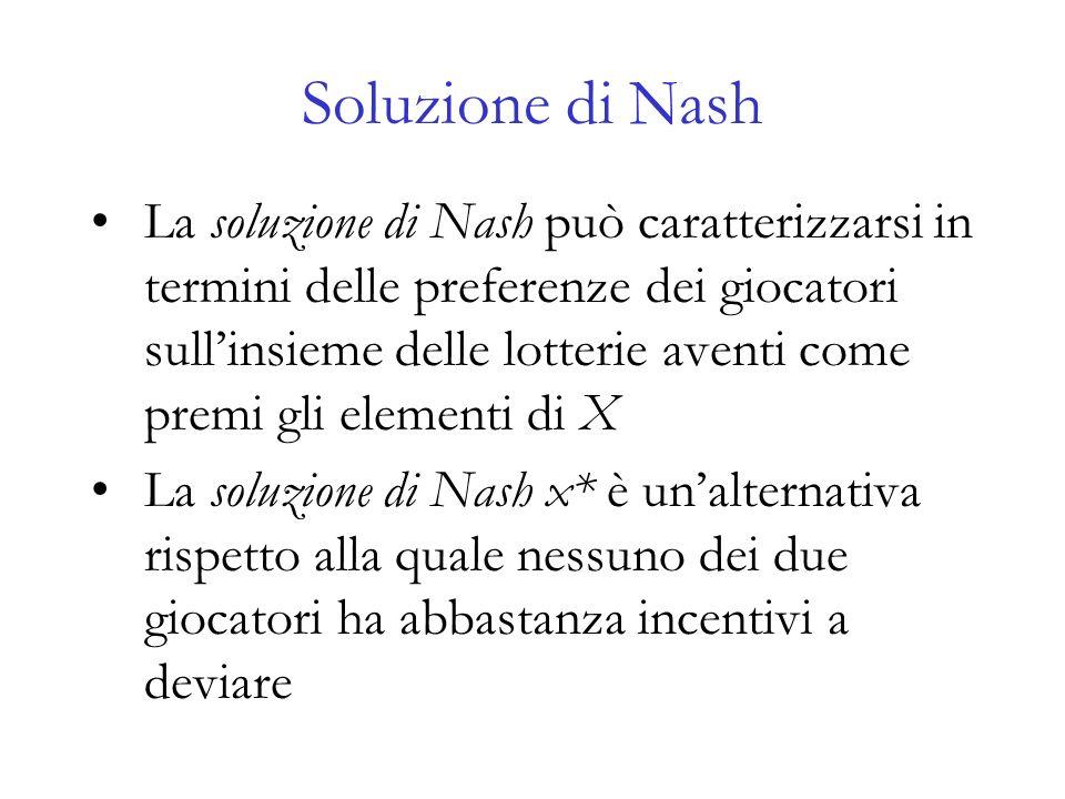 Soluzione di Nash