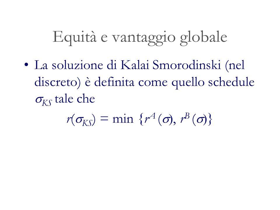 Equità e vantaggio globale