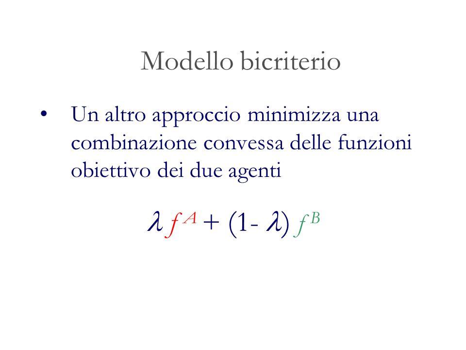 Modello bicriterio l f A + (1- l) f B