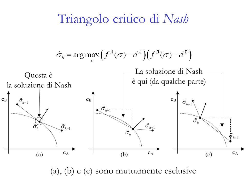 Triangolo critico di Nash
