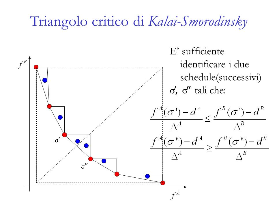 Triangolo critico di Kalai-Smorodinsky