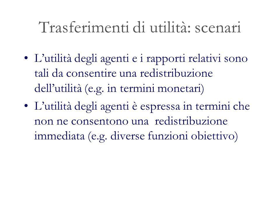 Trasferimenti di utilità: scenari