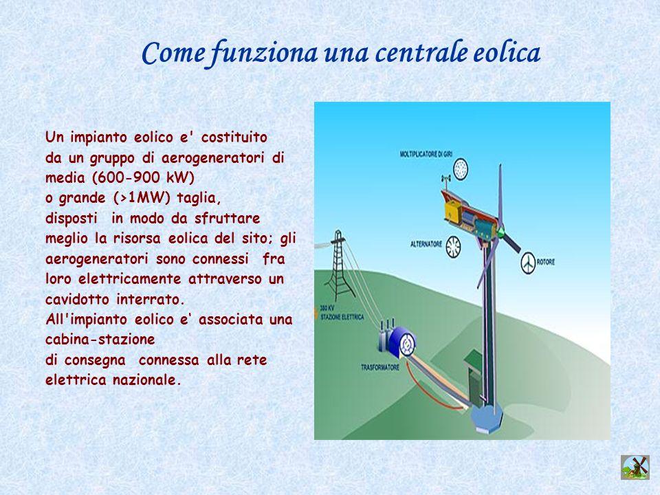 Come funziona una centrale eolica