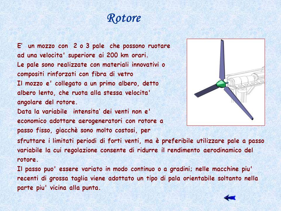 Rotore E' un mozzo con 2 o 3 pale che possono ruotare ad una velocita superiore ai 200 km orari.