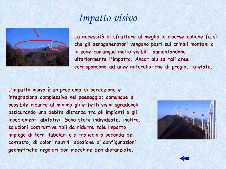 Impatto visivo