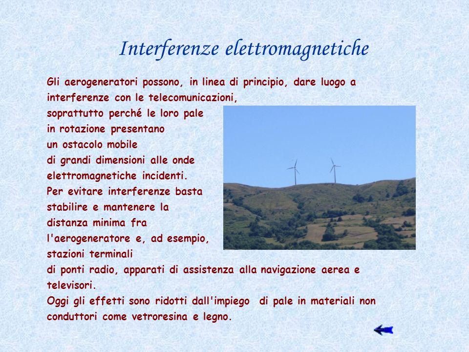 Interferenze elettromagnetiche