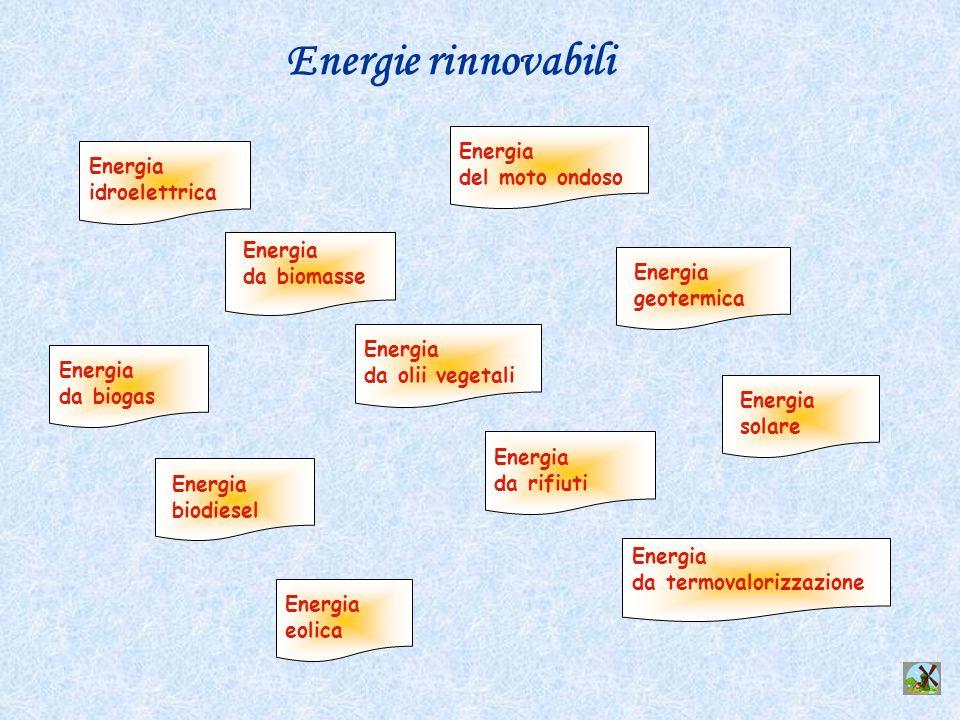 Energie rinnovabili Energia del moto ondoso Energia idroelettrica