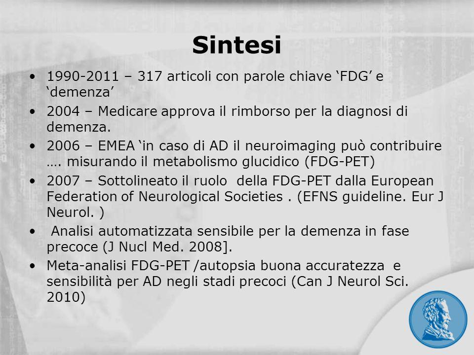 Sintesi 1990-2011 – 317 articoli con parole chiave 'FDG' e 'demenza'