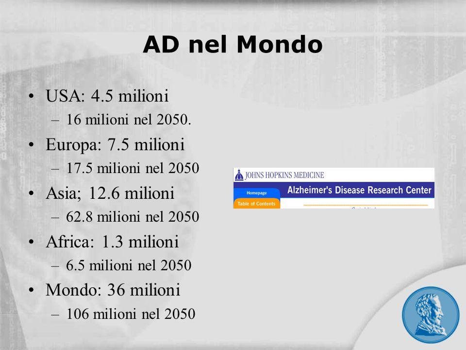 AD nel Mondo USA: 4.5 milioni Europa: 7.5 milioni Asia; 12.6 milioni