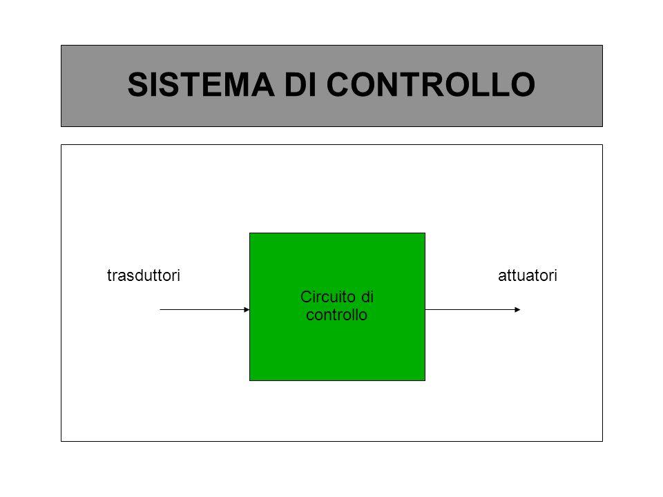 SISTEMA DI CONTROLLO Circuito di controllo trasduttori attuatori NOTA: