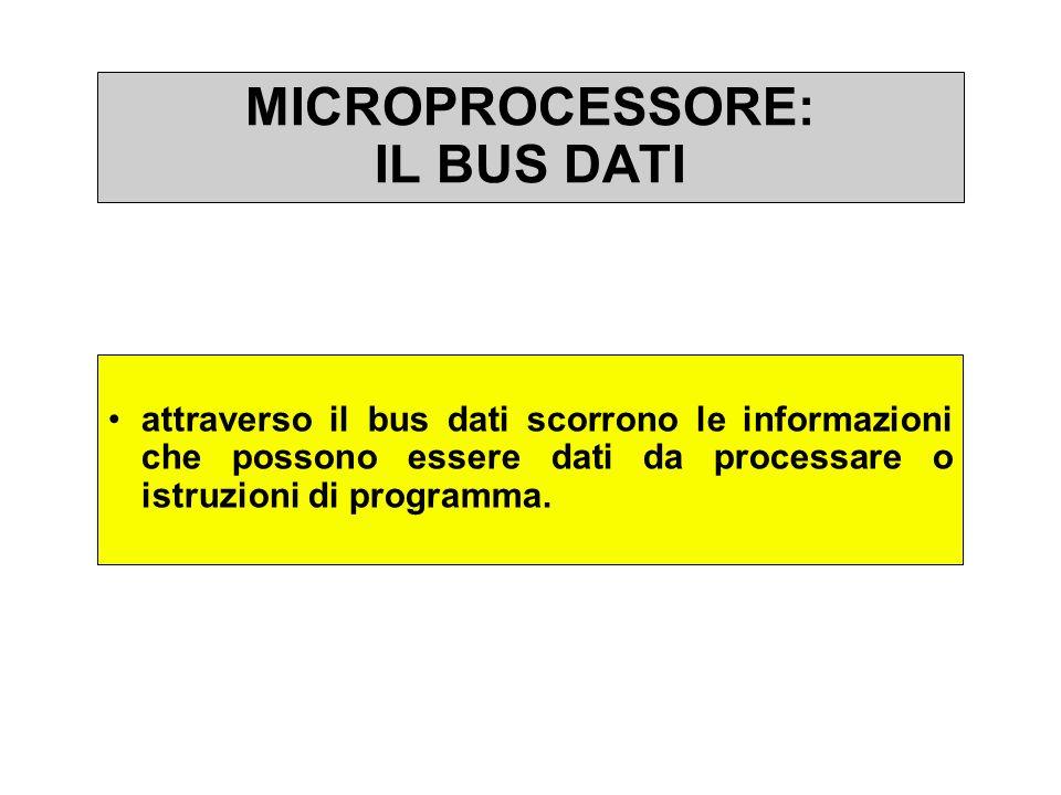 MICROPROCESSORE: IL BUS DATI