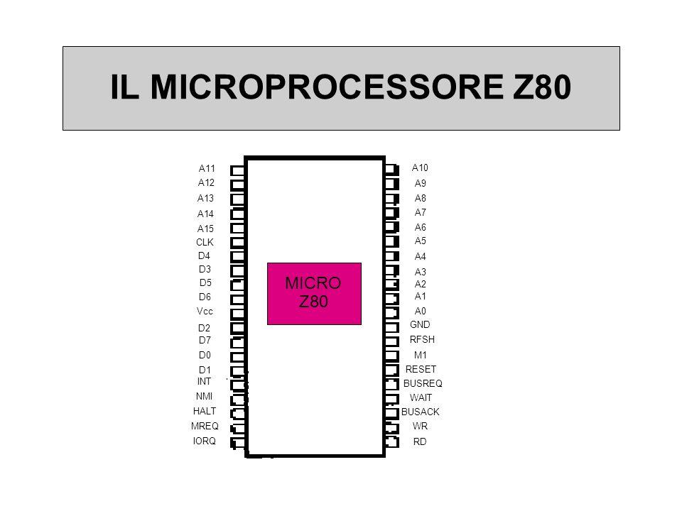 IL MICROPROCESSORE Z80 MICRO Z80 NOTA:
