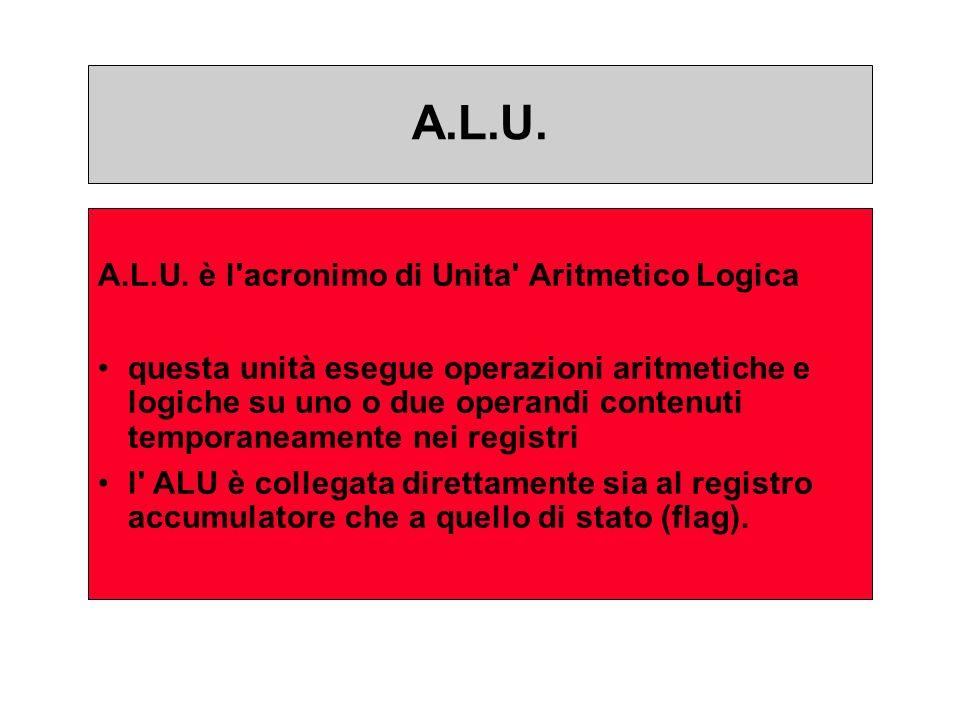 A.L.U. A.L.U. è l acronimo di Unita Aritmetico Logica