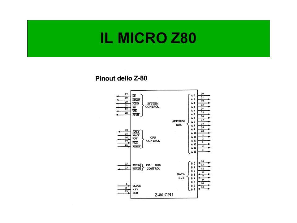 IL MICRO Z80