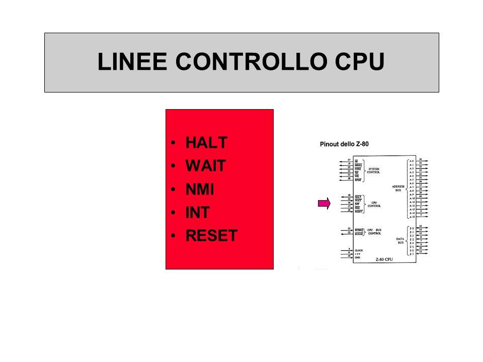 LINEE CONTROLLO CPU HALT WAIT NMI INT RESET NOTA: