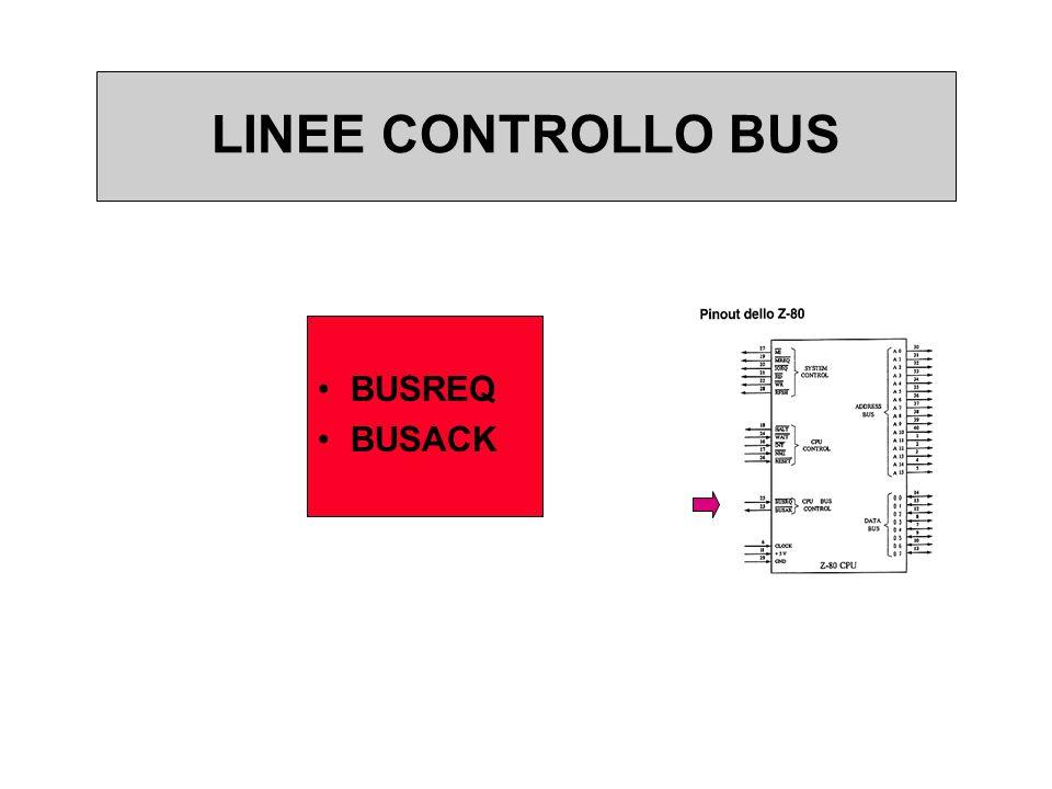 LINEE CONTROLLO BUS BUSREQ BUSACK NOTA: