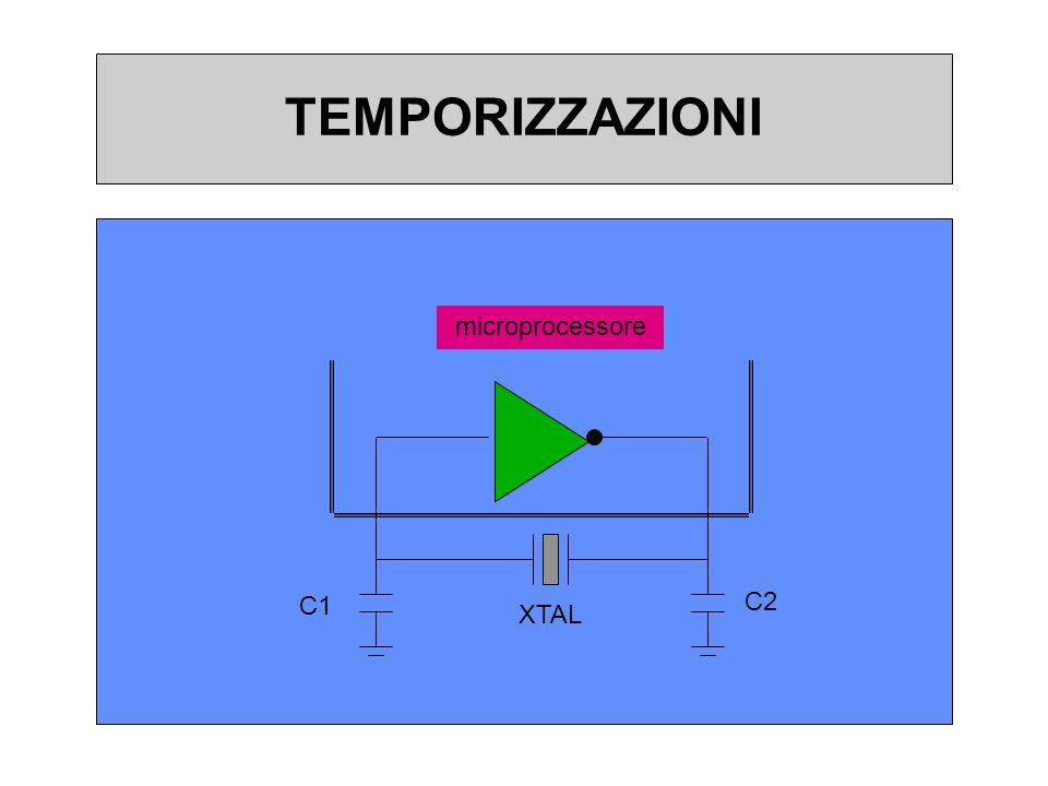 TEMPORIZZAZIONI microprocessore NOTA : C2 C1 XTAL