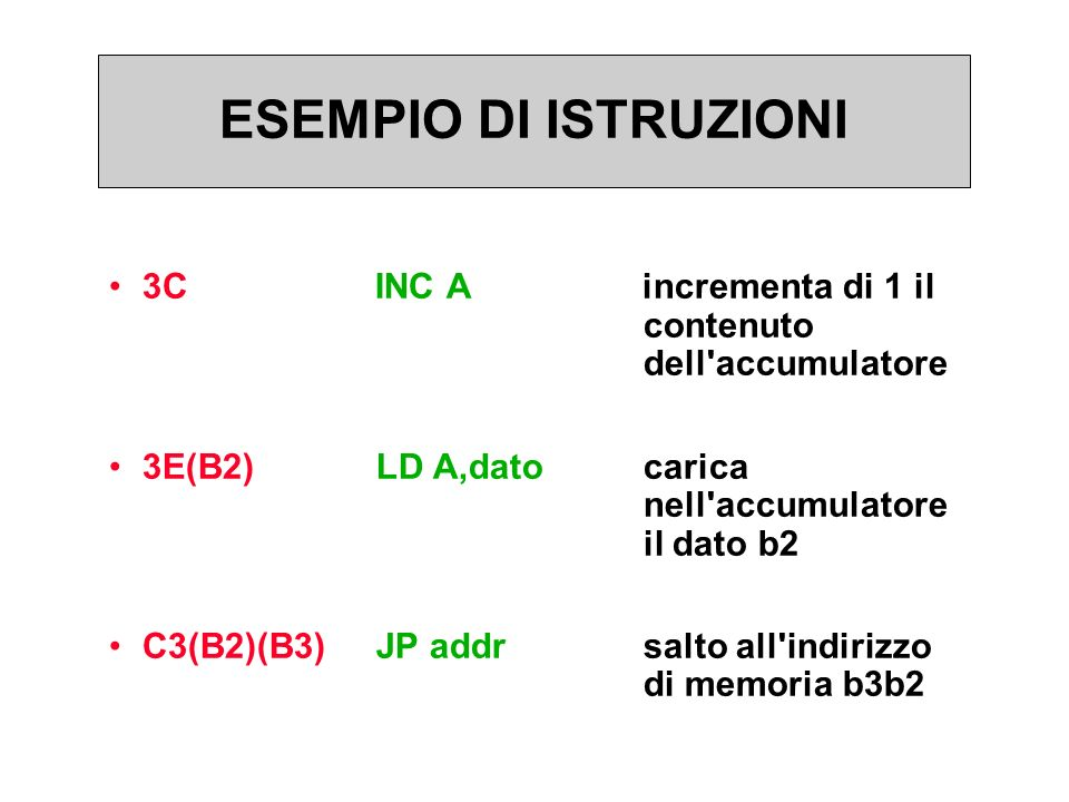 ESEMPIO DI ISTRUZIONI 3C INC A incrementa di 1 il contenuto dell accumulatore.