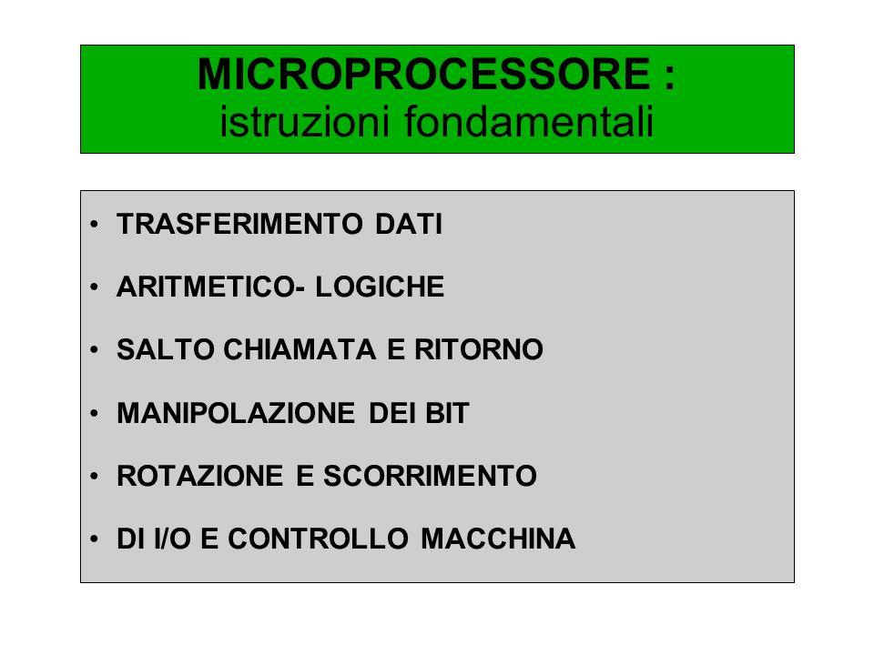 MICROPROCESSORE : istruzioni fondamentali