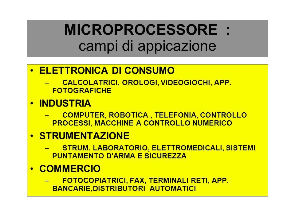 MICROPROCESSORE : campi di appicazione