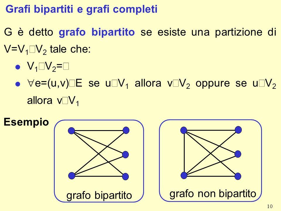 Grafi bipartiti e grafi completi