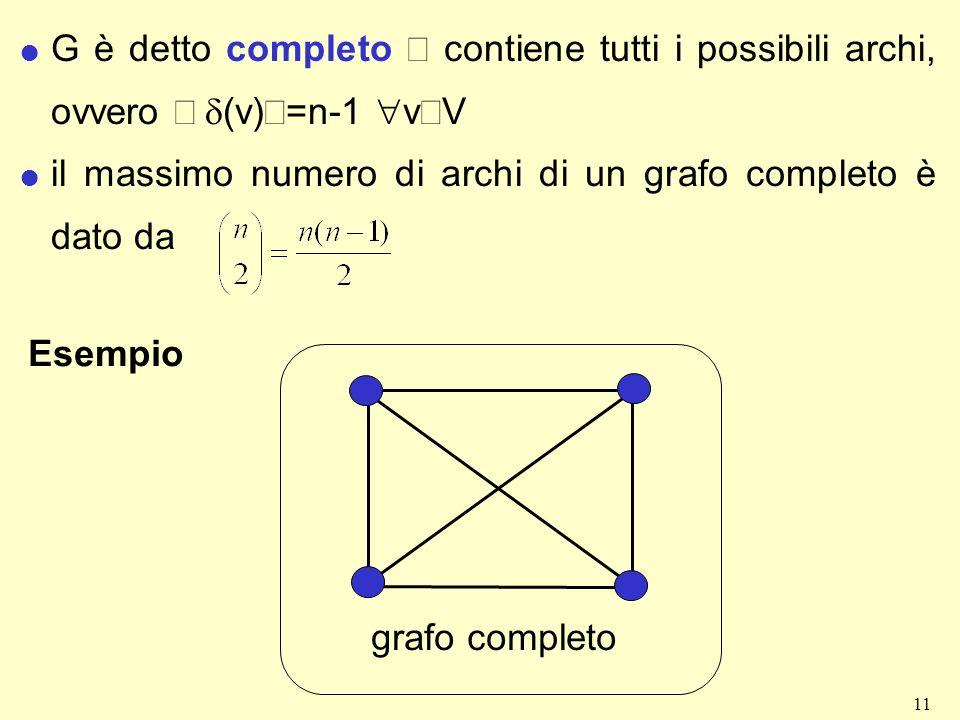 G è detto completo Û contiene tutti i possibili archi, ovvero ú d(v)ú=n-1 vÎV