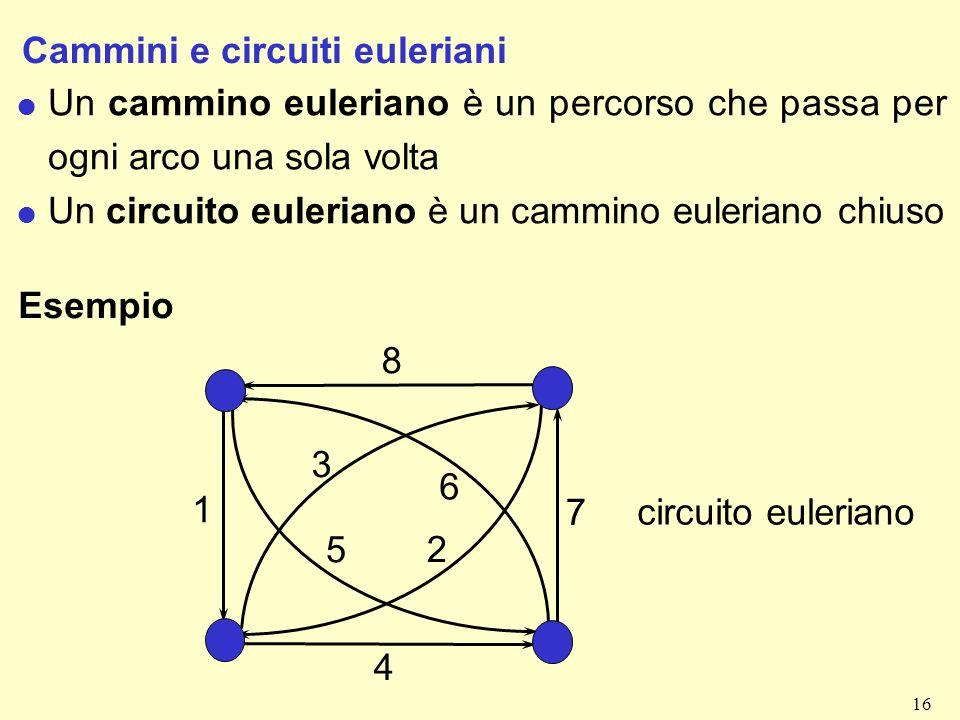 Cammini e circuiti euleriani