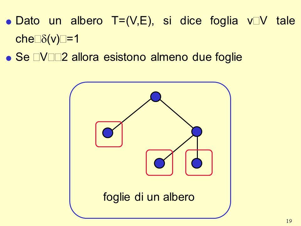 Dato un albero T=(V,E), si dice foglia vÎV tale cheúd(v)ú=1
