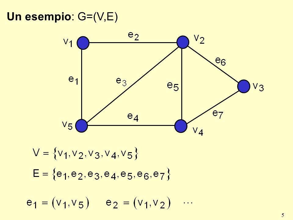 Un esempio: G=(V,E)