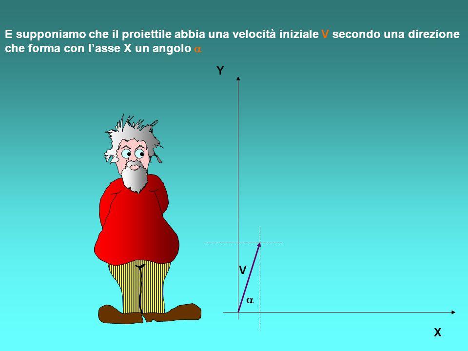 E supponiamo che il proiettile abbia una velocità iniziale V secondo una direzione che forma con l'asse X un angolo a