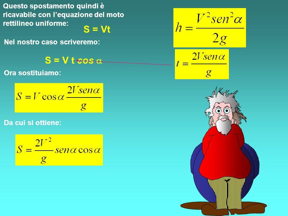 Questo spostamento quindi è ricavabile con l'equazione del moto rettilineo uniforme: