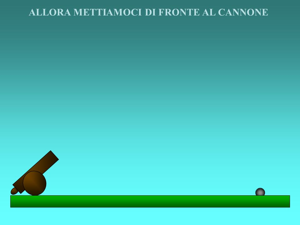 ALLORA METTIAMOCI DI FRONTE AL CANNONE