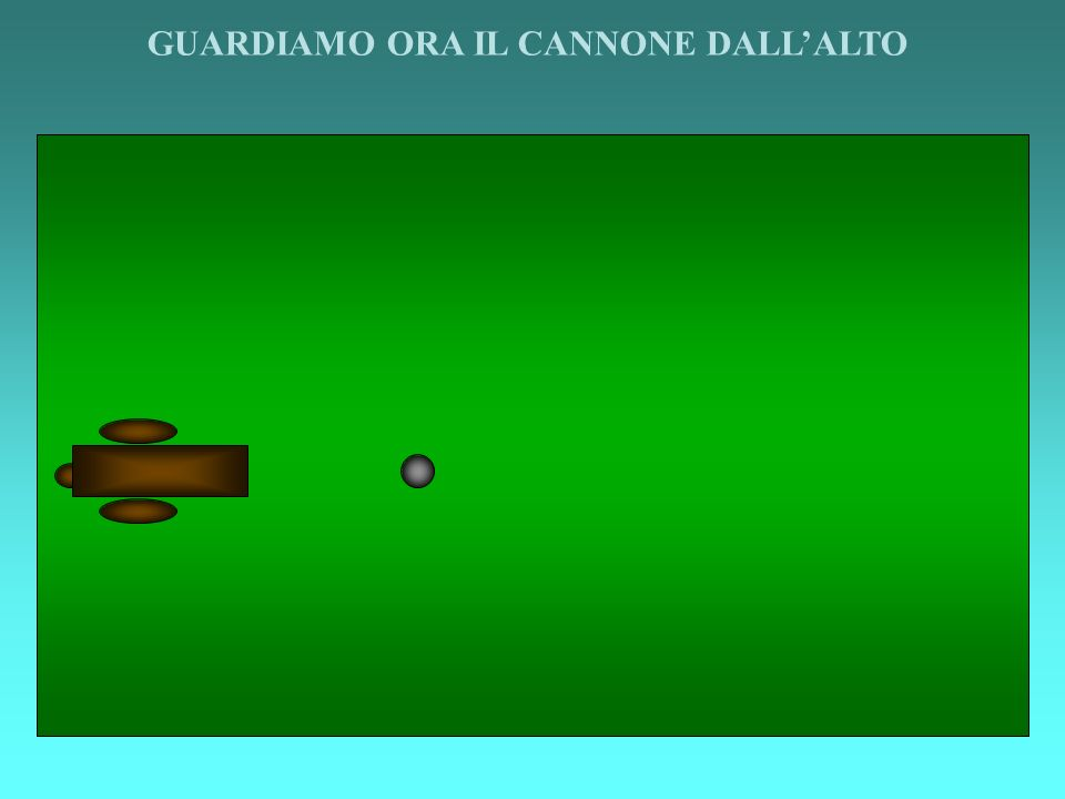 GUARDIAMO ORA IL CANNONE DALL'ALTO