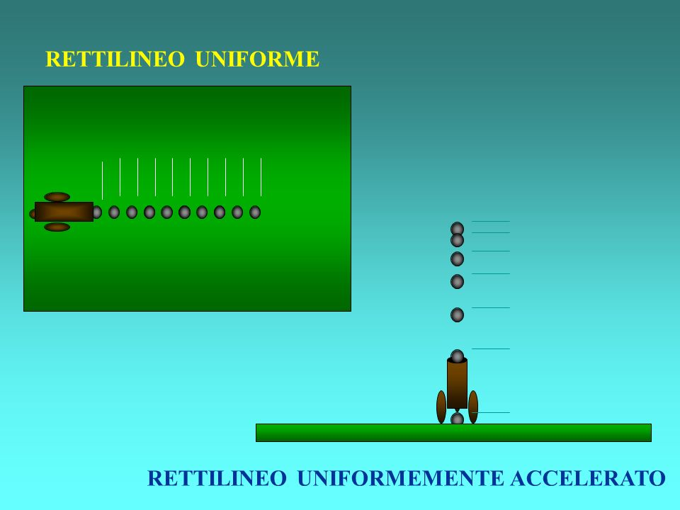 RETTILINEO UNIFORMEMENTE ACCELERATO