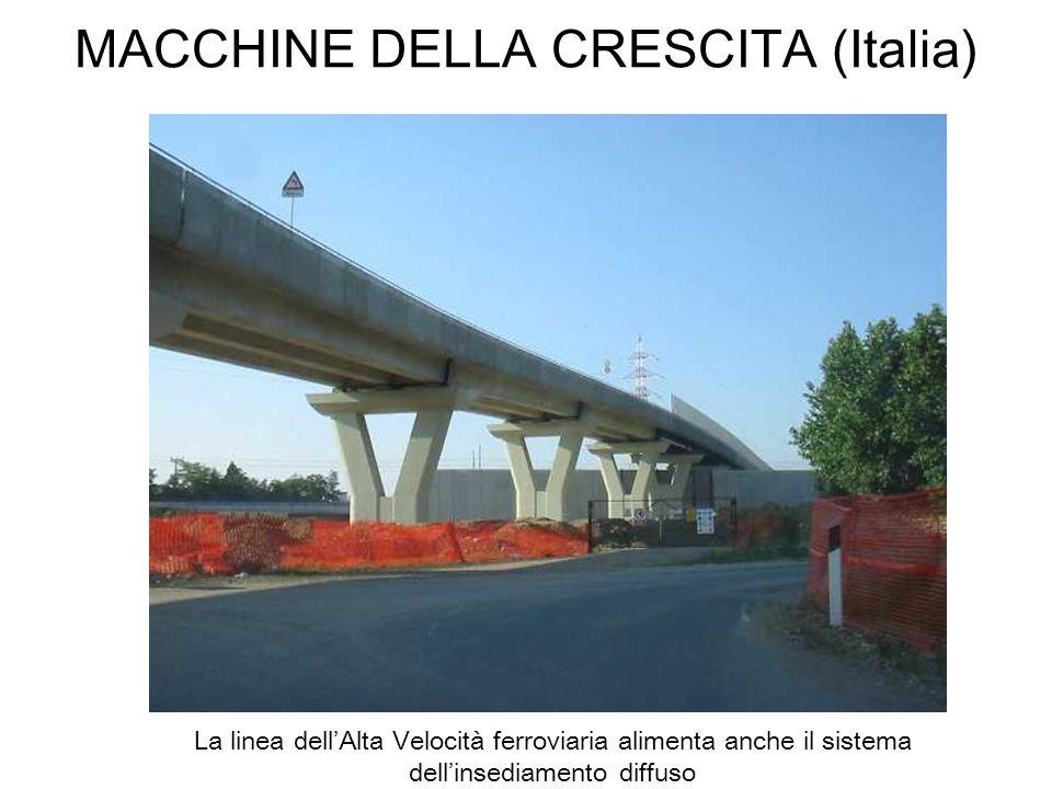 MACCHINE DELLA CRESCITA (Italia)