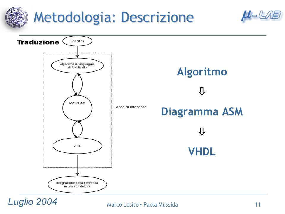 Metodologia: Descrizione