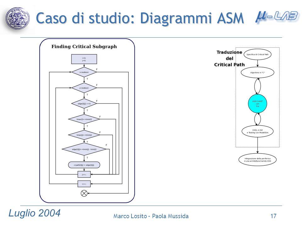 Caso di studio: Diagrammi ASM