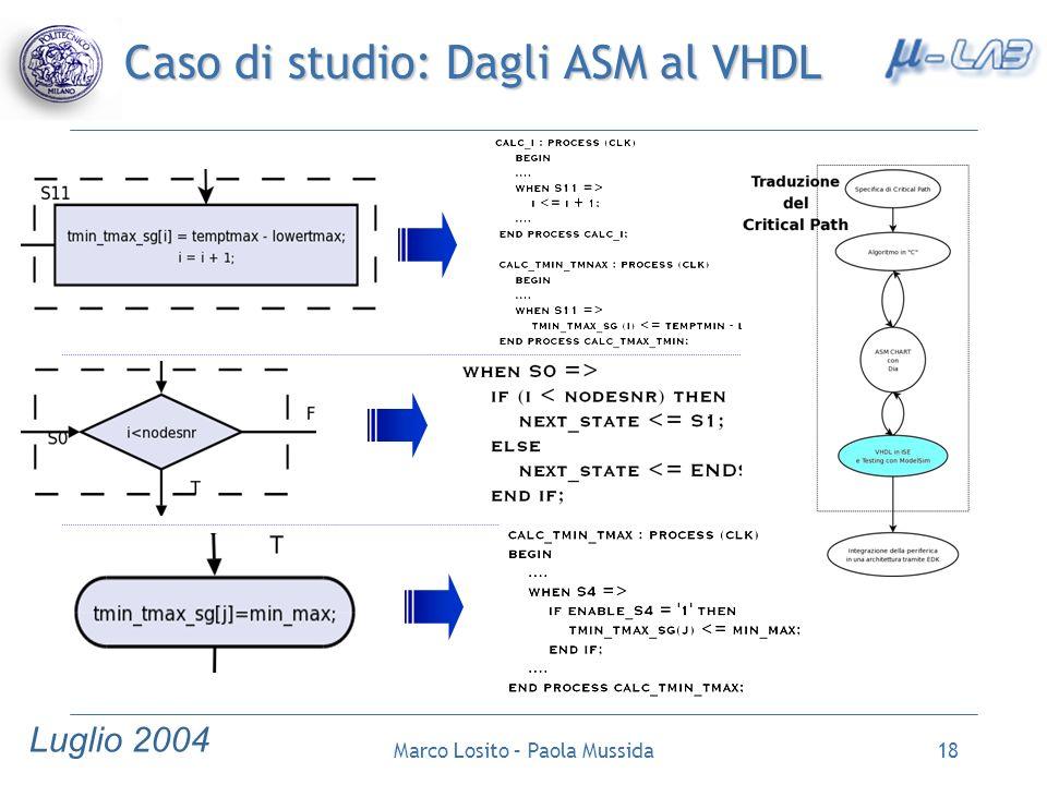 Caso di studio: Dagli ASM al VHDL