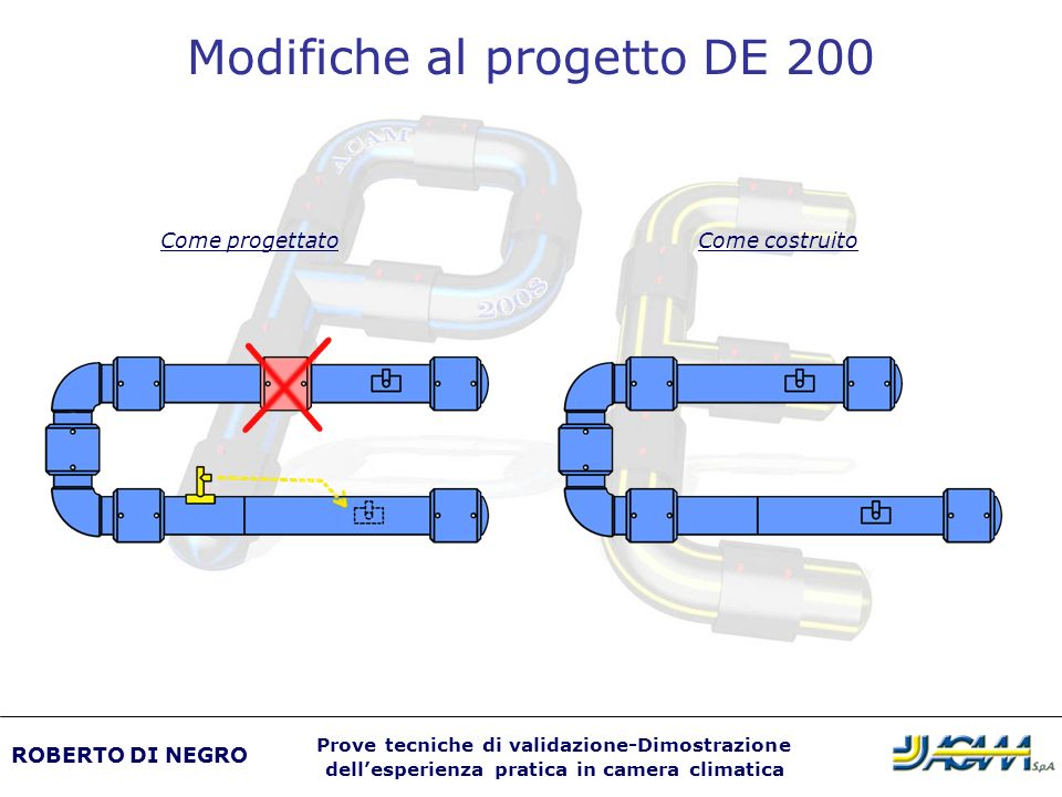 Modifiche al progetto DE 200