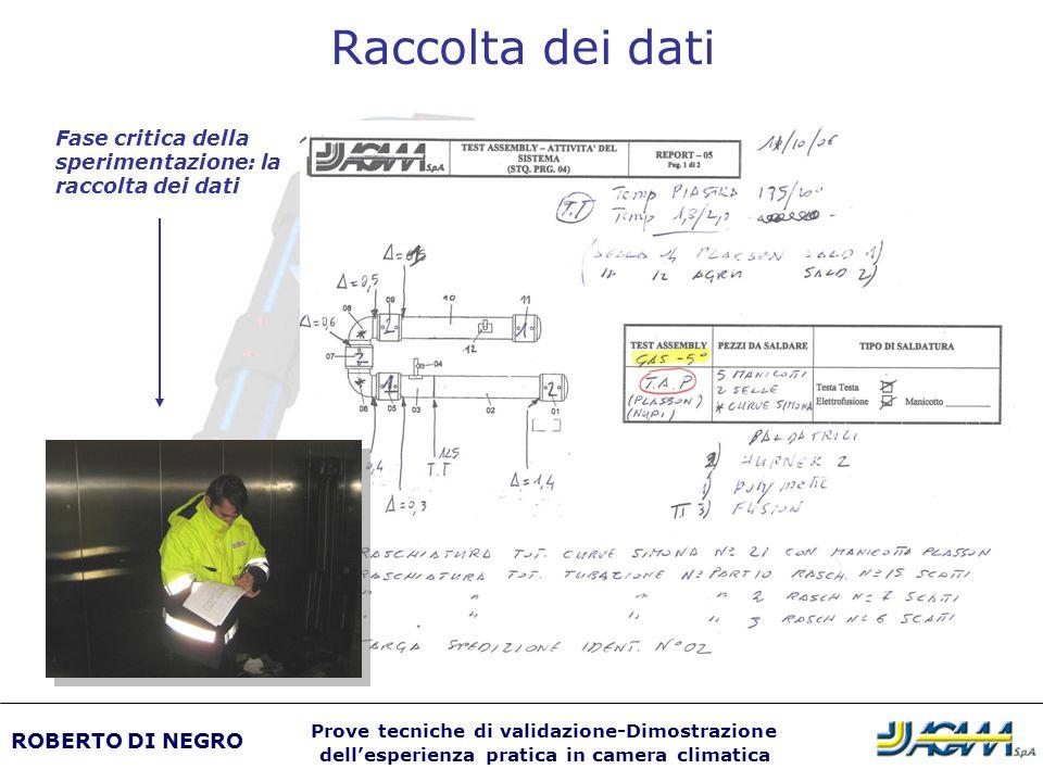 Raccolta dei dati Fase critica della sperimentazione: la raccolta dei dati.